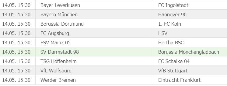 Www.Ergebnisse Live.De